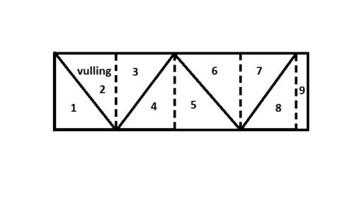 Driehoekjes vouwen